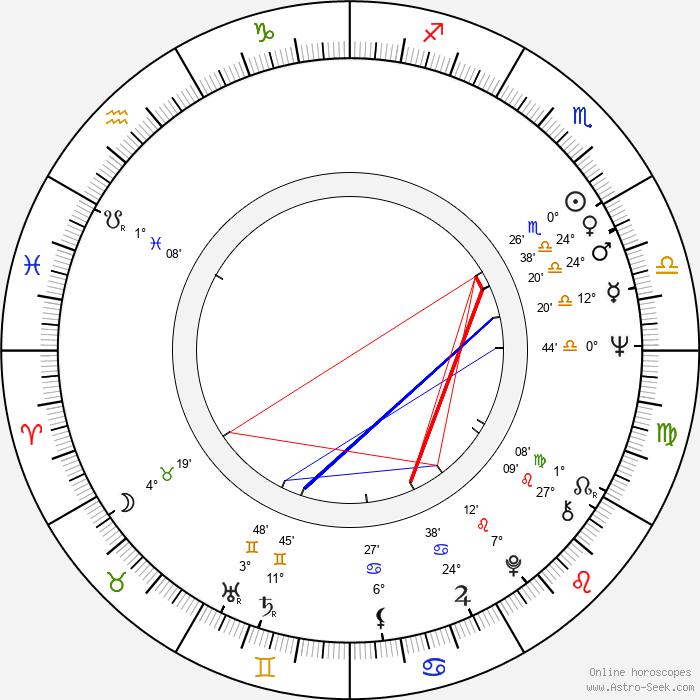 Margaret Blye - Birth horoscope chart