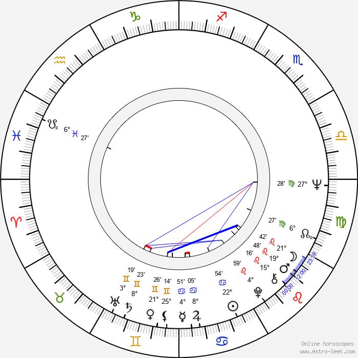 Margaret Court - Birth horoscope chart