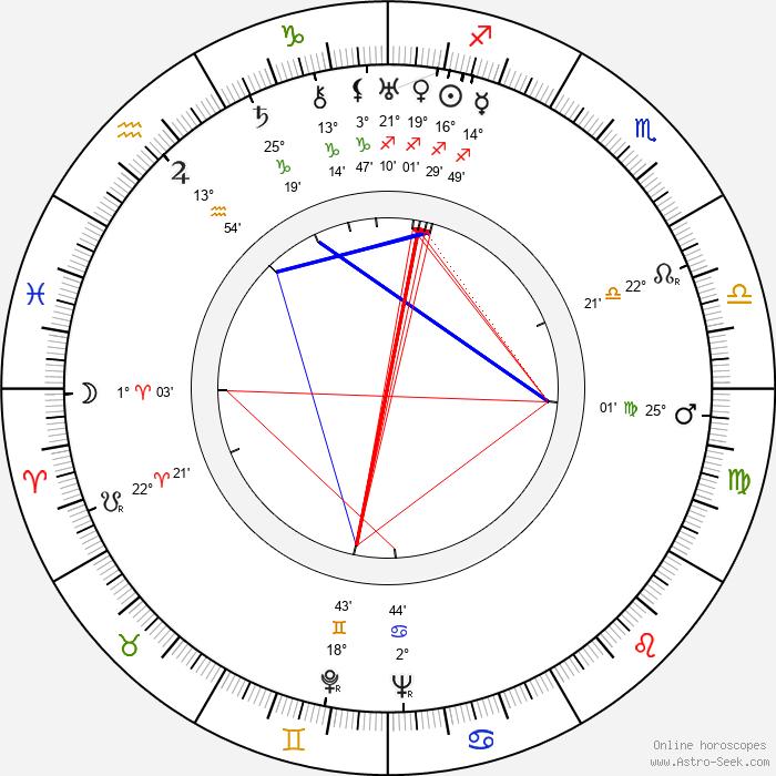 Margaret Hamilton - Birth horoscope chart