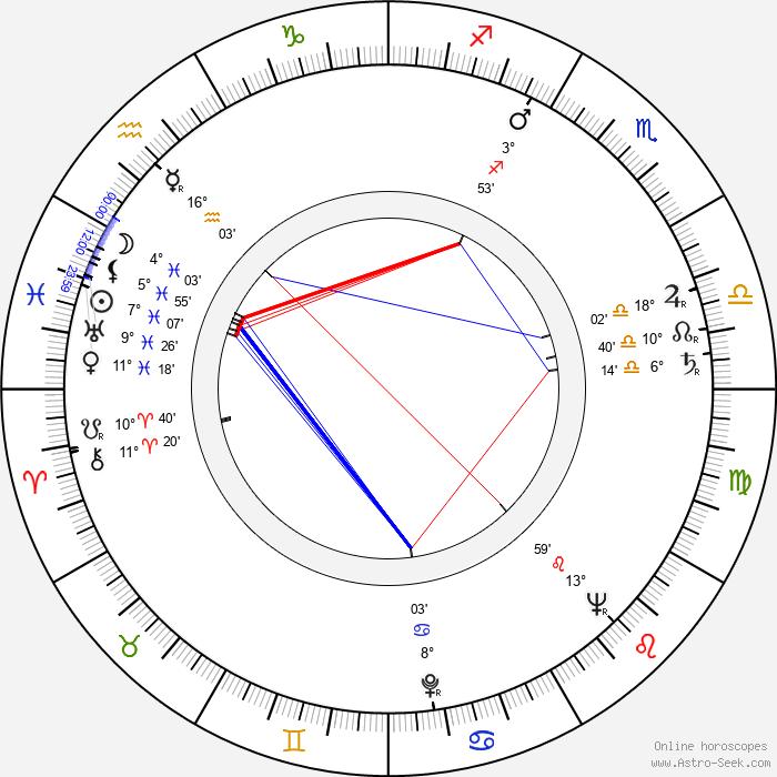 Margaret Leighton - Birth horoscope chart