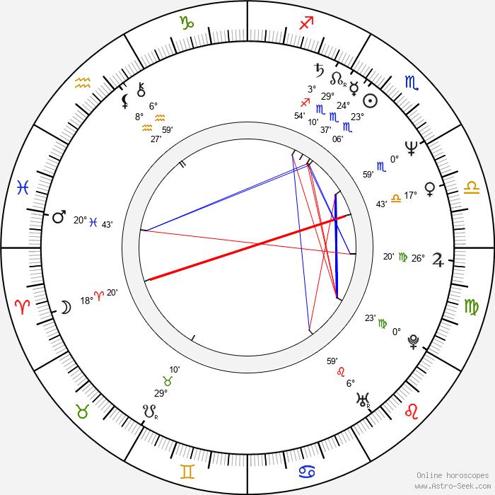 Margaret Reed - Birth horoscope chart