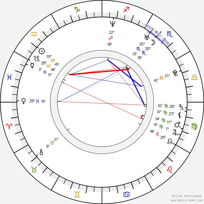 Margarita Levieva - Birth horoscope chart