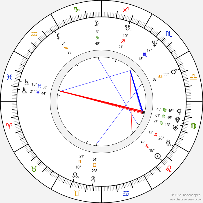Margarita Rosa de Francisco - Birth horoscope chart