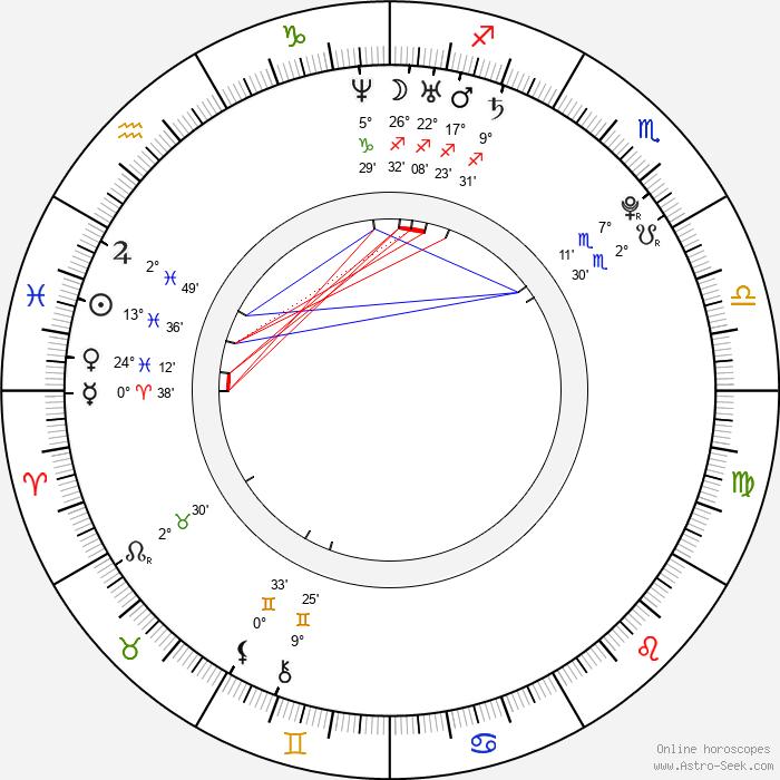 Margo Harshman - Birth horoscope chart