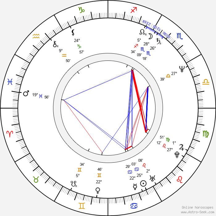 Margot Rose - Birth horoscope chart