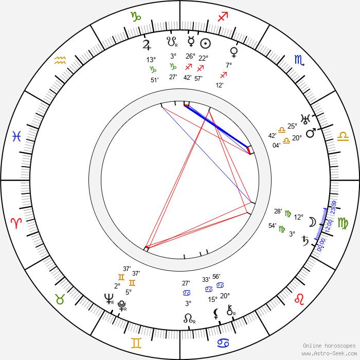 Marguerite Bertsch - Birth horoscope chart