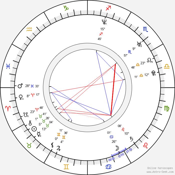 Marguerite Moreau - Birth horoscope chart