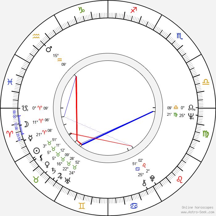 Maria Cabral - Birth horoscope chart