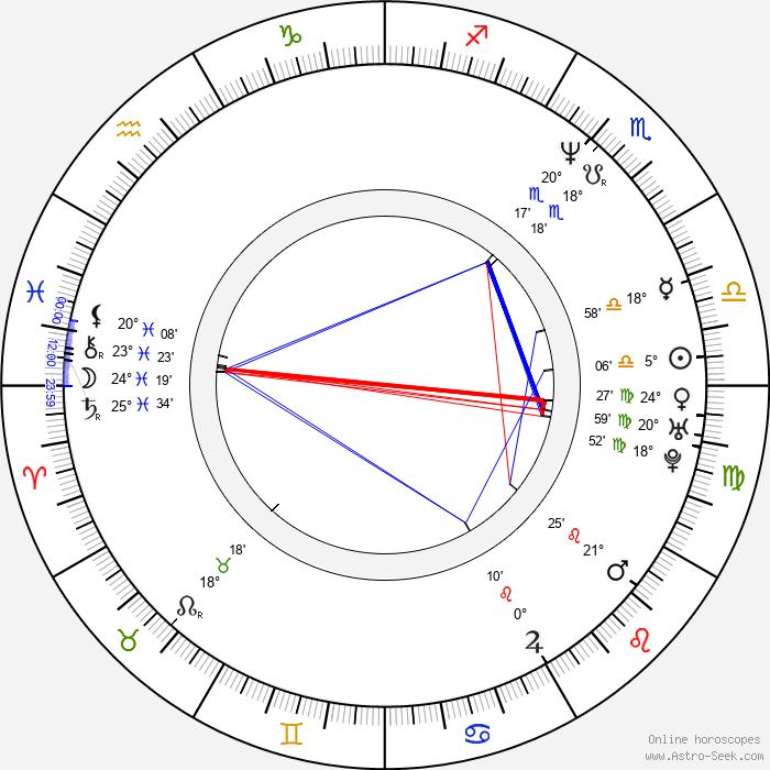 Maria Canals-Barrera - Birth horoscope chart