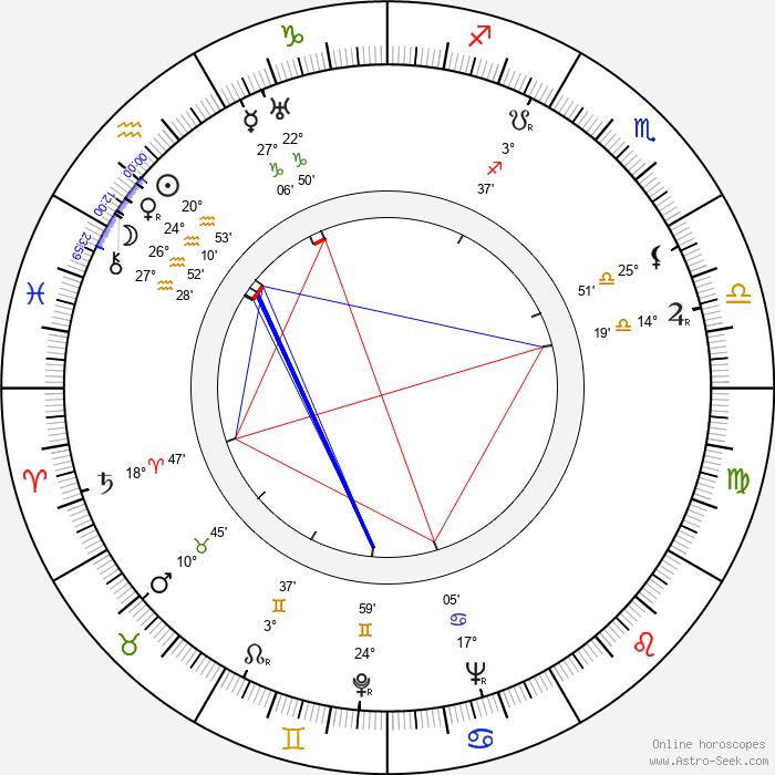 Maria Cebotari - Birth horoscope chart