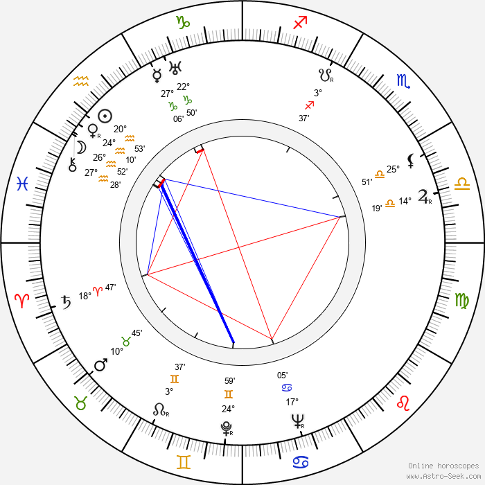 Maria Cebotari - Birth horoscope chart