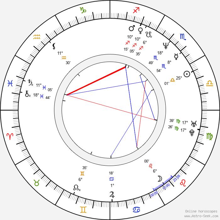 Maria Ceiça - Birth horoscope chart