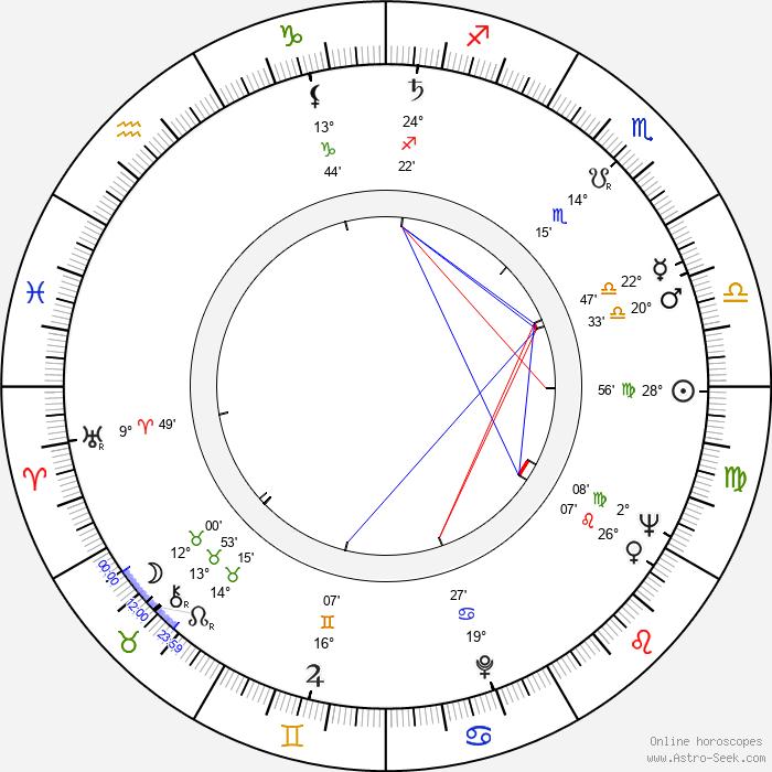 Maria Charles - Birth horoscope chart