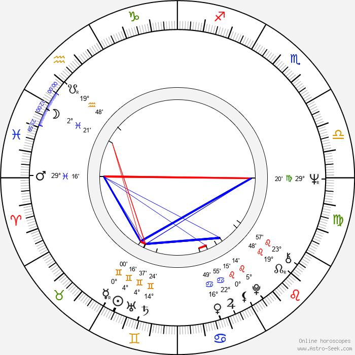 Maria do Céu Guerra - Birth horoscope chart