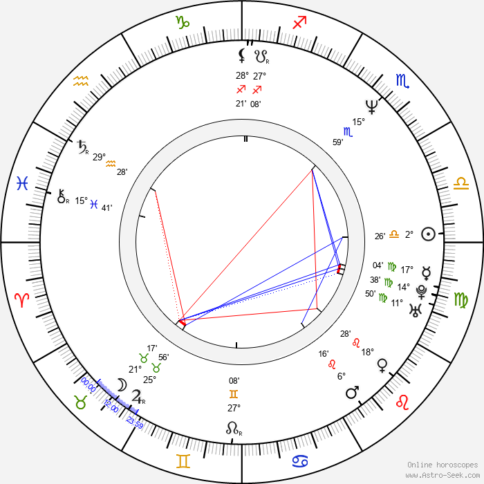 Maria Doyle Kennedy - Birth horoscope chart