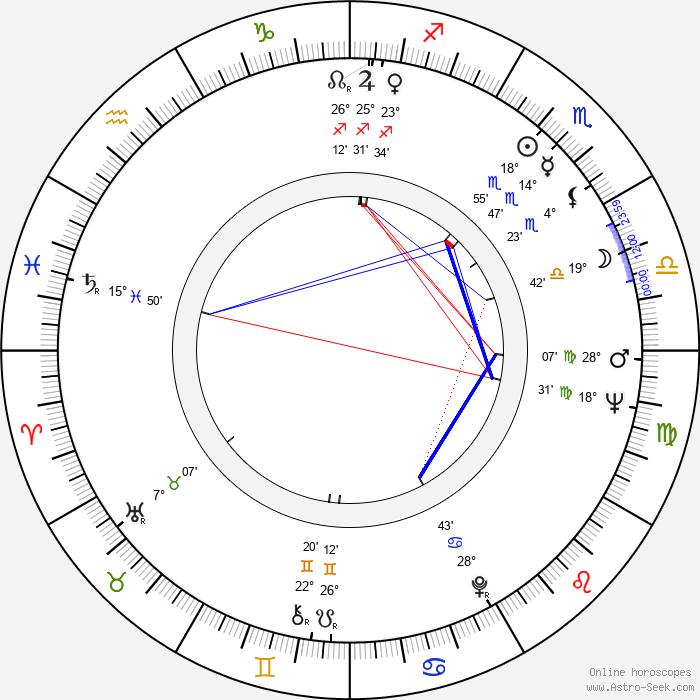 María Dulce - Birth horoscope chart