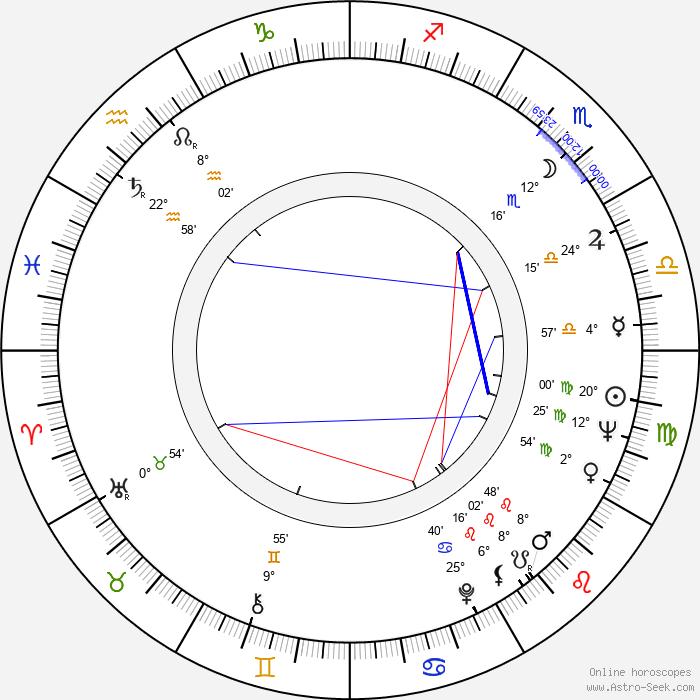 Maria Helena Dias - Birth horoscope chart