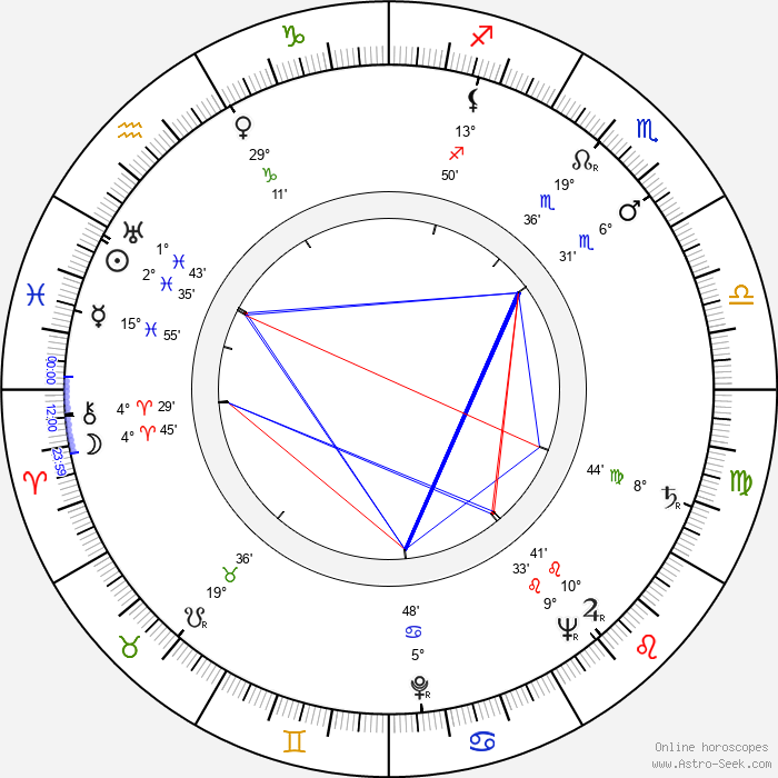 Maria Hellwig - Birth horoscope chart
