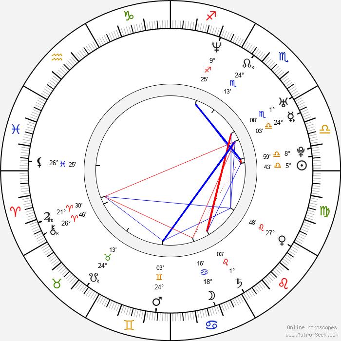 María Isasi - Birth horoscope chart