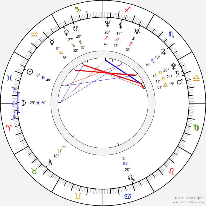 Maria Kanellis - Birth horoscope chart
