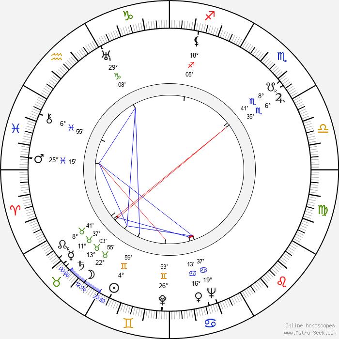 Maria Kaniewska - Birth horoscope chart
