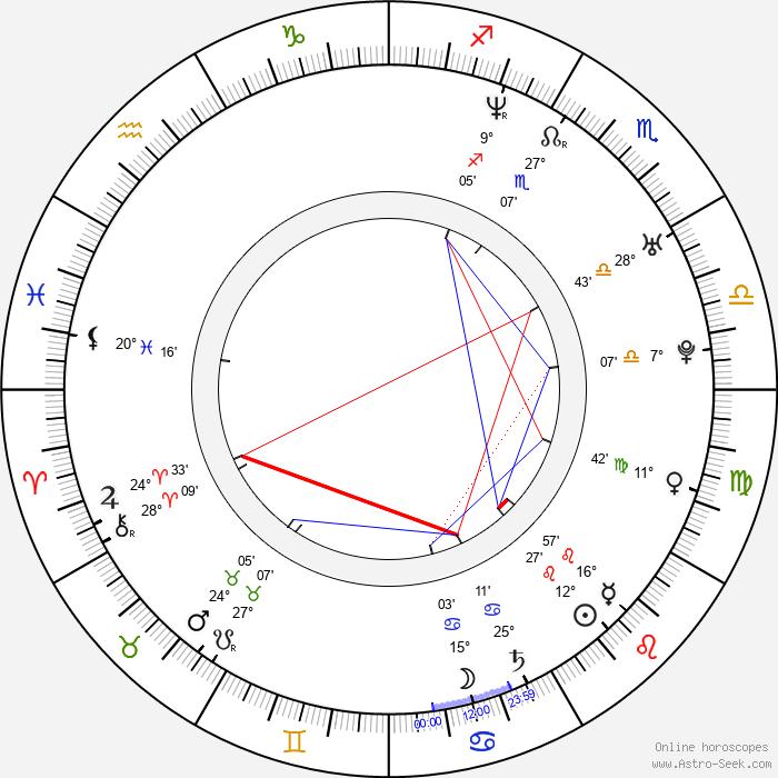 Maria Kraakman - Birth horoscope chart