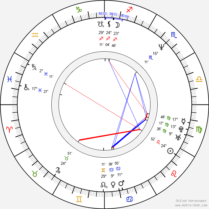 Maria McKee - Birth horoscope chart