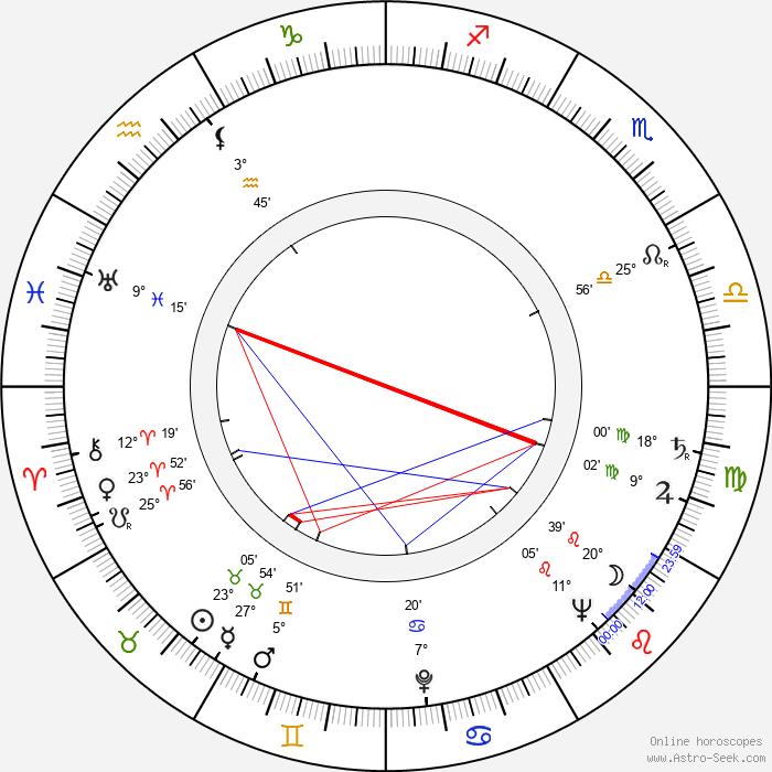 Maria Michi - Birth horoscope chart