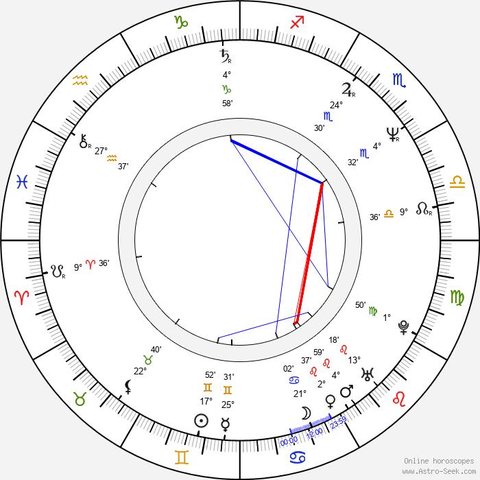 Maria Persson - Birth horoscope chart