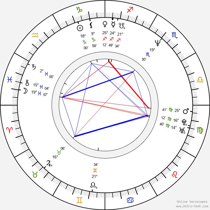 Maria Pitillo - Birth horoscope chart