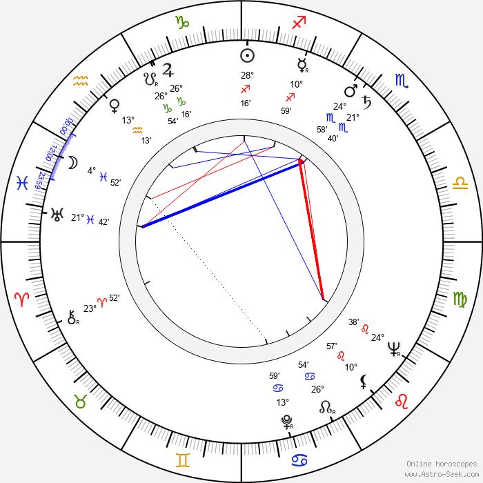 María Rosa Gallo - Birth horoscope chart