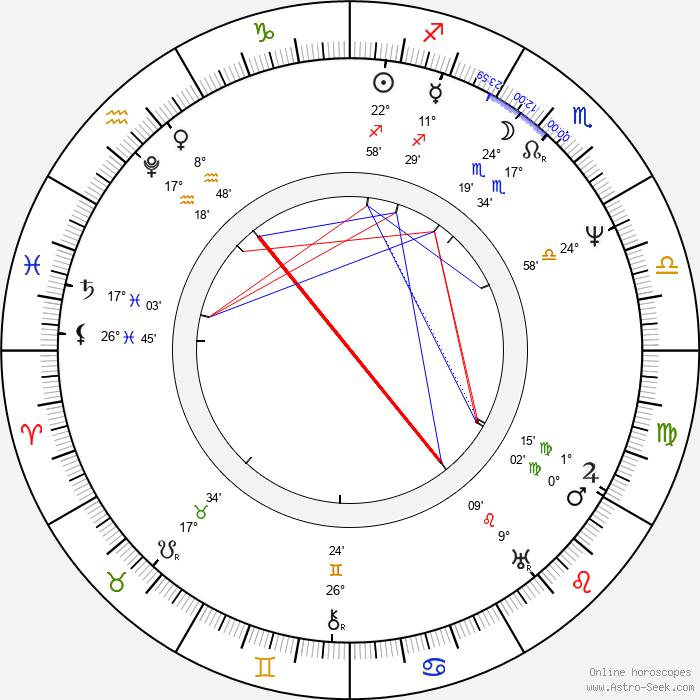 Maria Szymanowska - Birth horoscope chart