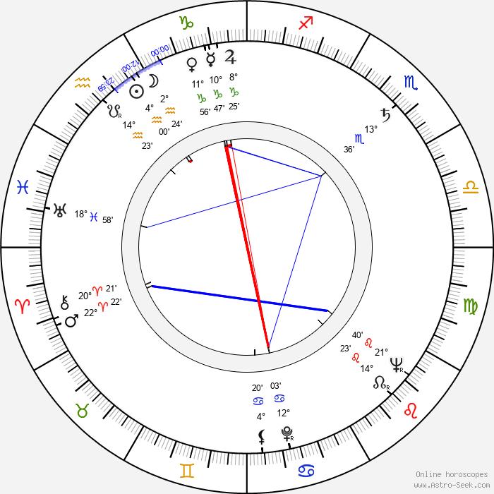 Maria Tallchief - Birth horoscope chart