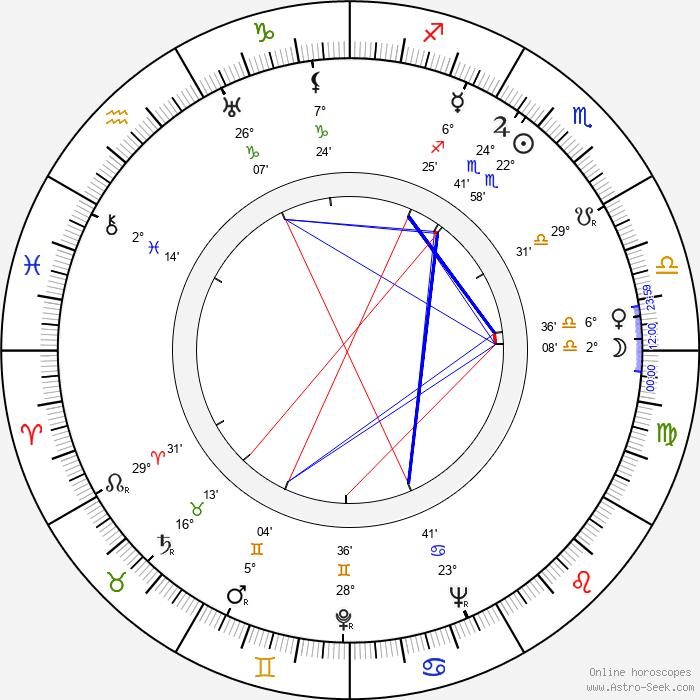 Maria von Tasnady - Birth horoscope chart