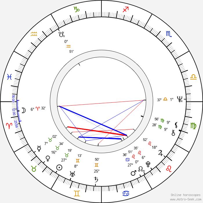 Maria Wolska - Birth horoscope chart
