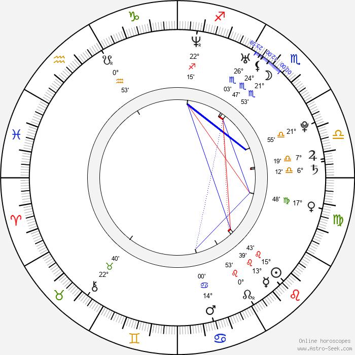 Maria Ylipää - Birth horoscope chart