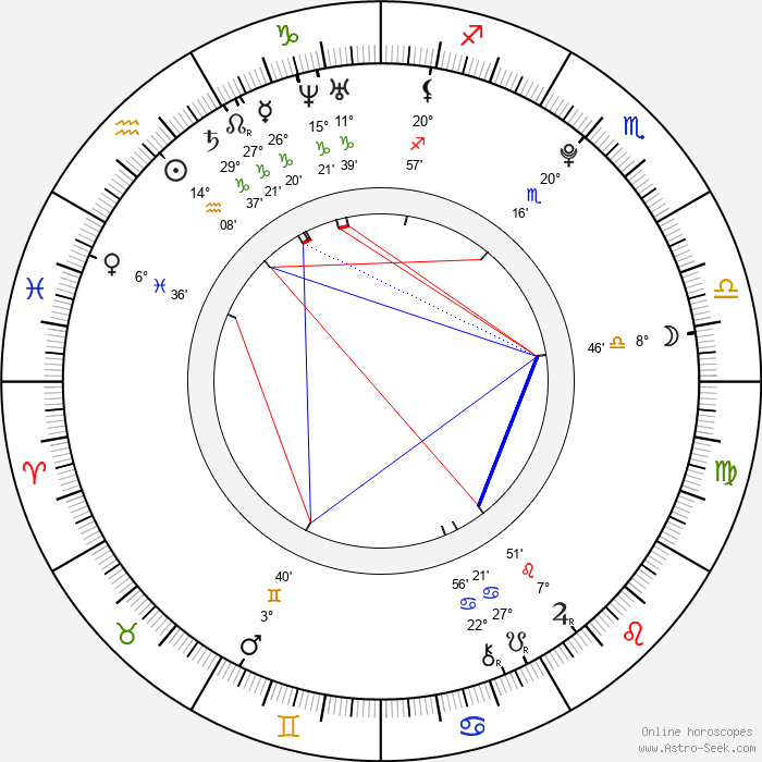 Mariah Buzolin - Birth horoscope chart