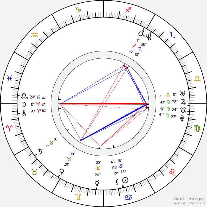 Mariah Shirley - Birth horoscope chart