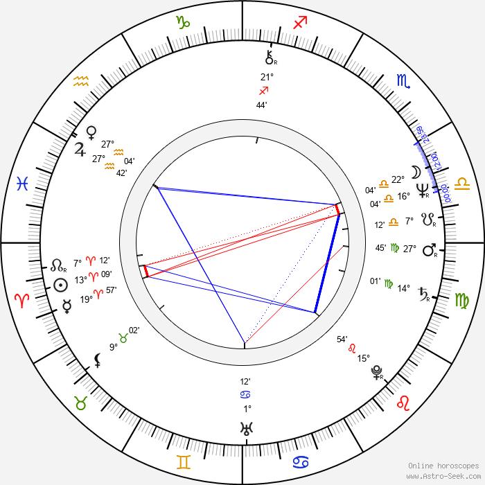 Marián Kleis Jr. - Birth horoscope chart