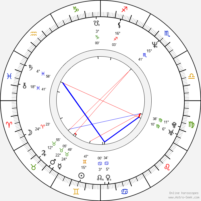Marian Quinn - Birth horoscope chart