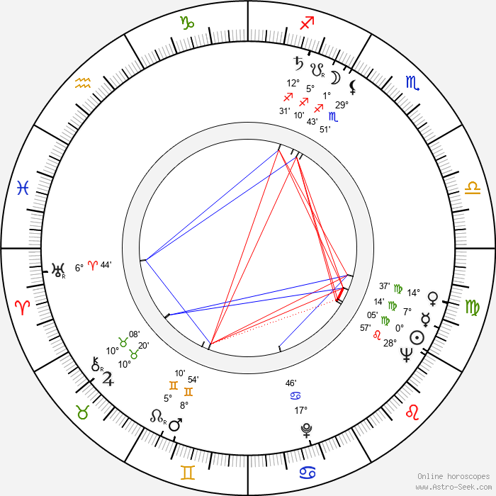 Marian Seldes - Birth horoscope chart