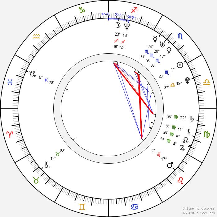 Mariana Klaveno - Birth horoscope chart
