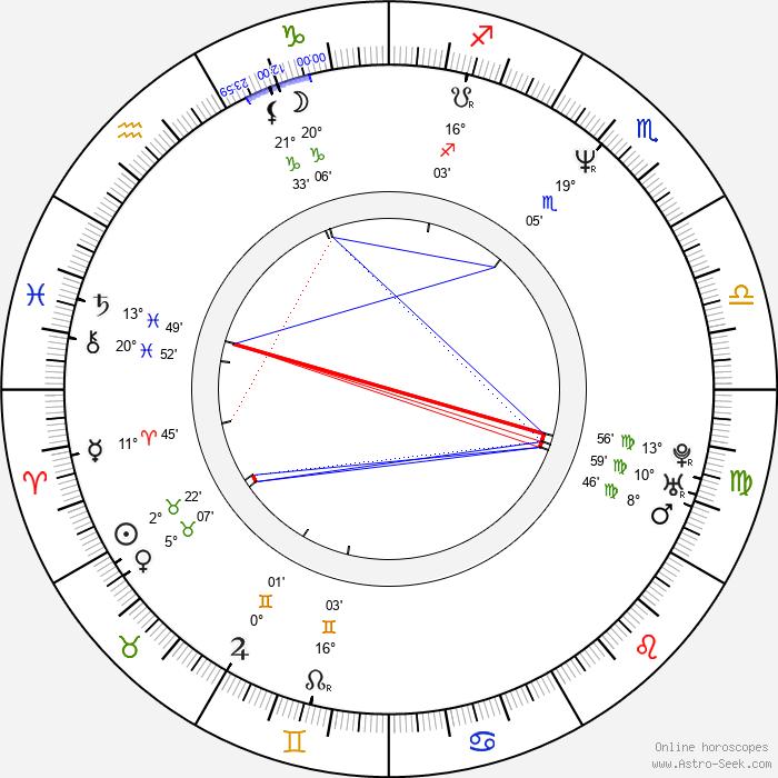 Mariana Levy - Birth horoscope chart