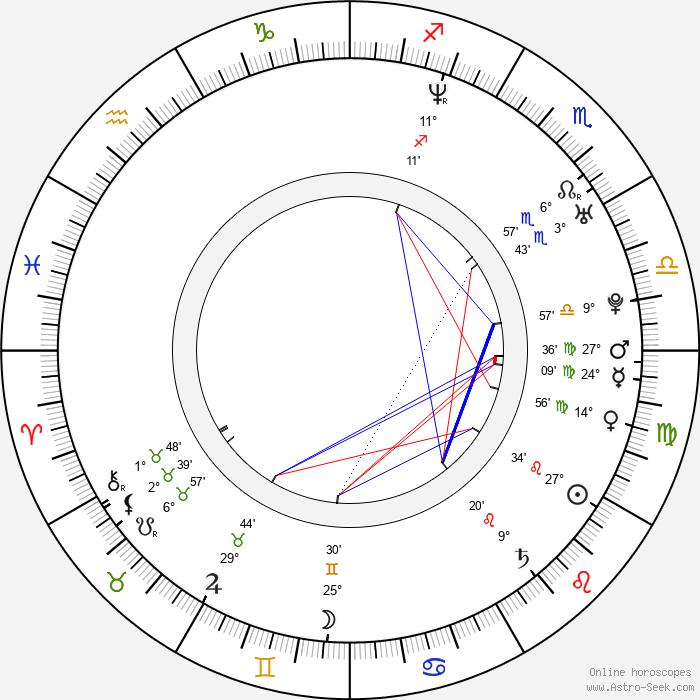 Mariana Loyola - Birth horoscope chart