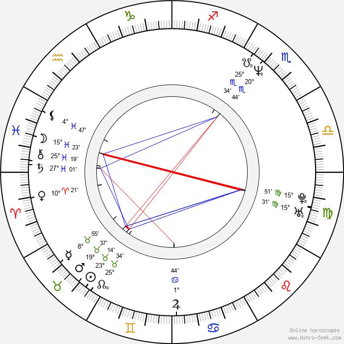 Marianne Denicourt - Birth horoscope chart