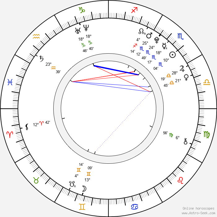 Marianne Fortier - Birth horoscope chart