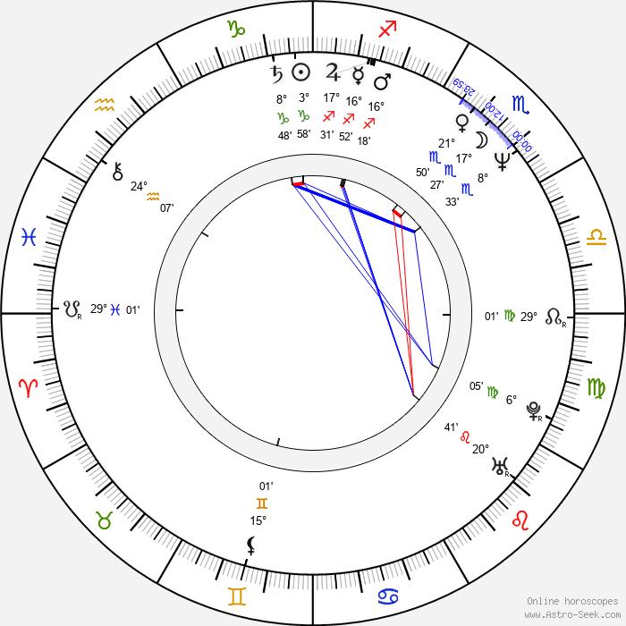 Mariano Barroso - Birth horoscope chart