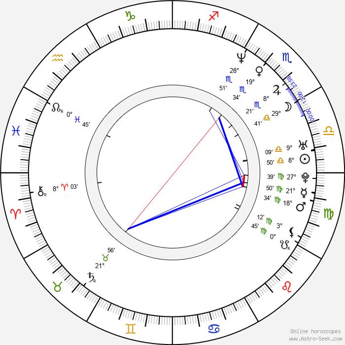 Maribel Verdú - Birth horoscope chart