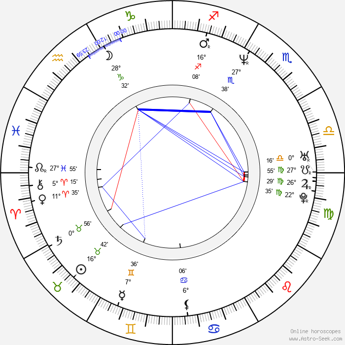 Marie Bäumer - Birth horoscope chart