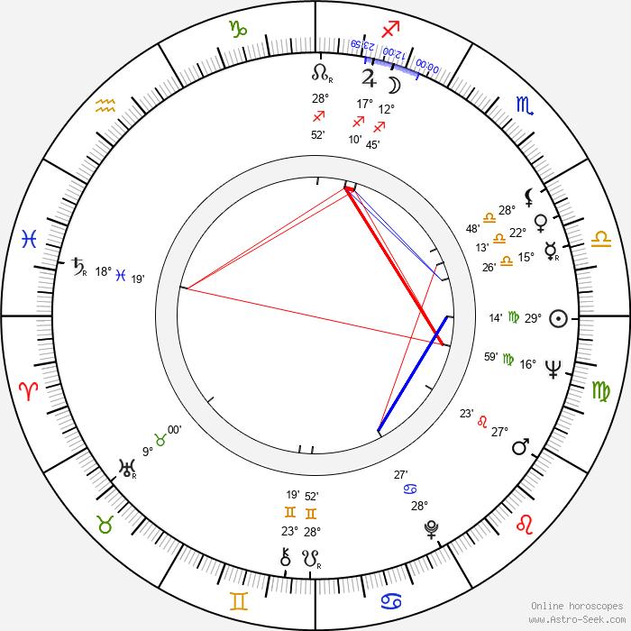 Marie-Blanche Vergnes - Birth horoscope chart